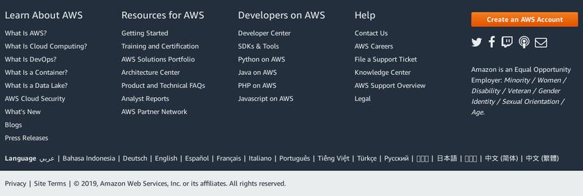 AWS Chatbot Pricing