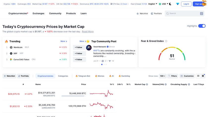 CoinMarketCap Landing Page