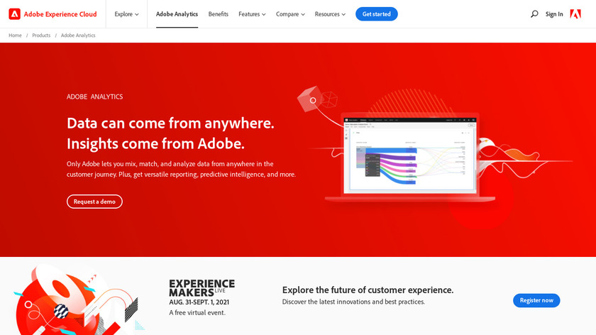 Adobe Analytics Landing Page