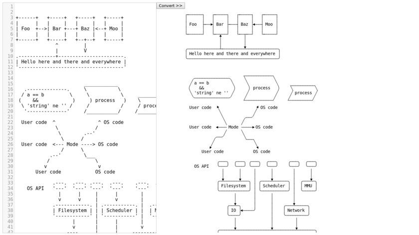 Elm bot lines Landing Page