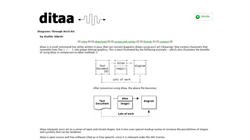 DIagrams Through Ascii Art Landing Page
