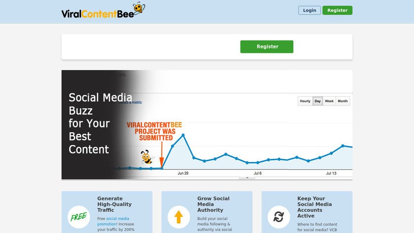 ViralContentBee Landing Page