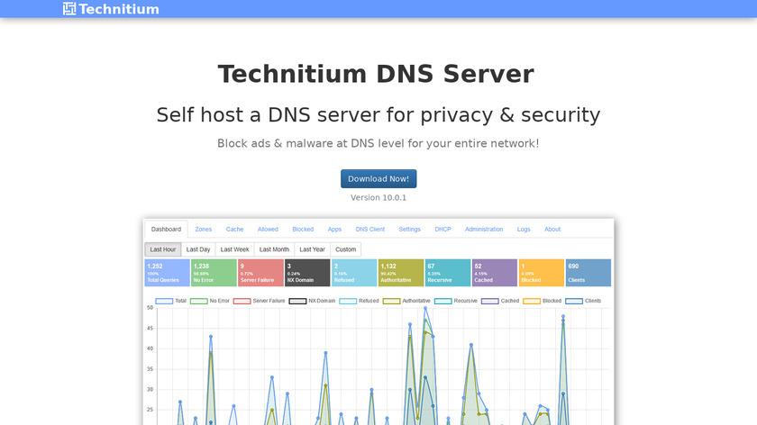Technitium DNS Server Landing Page