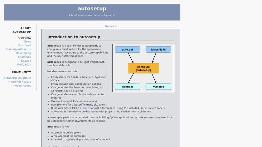 autosetup Landing Page