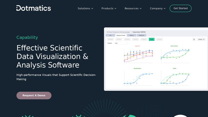 Dotmatics Vortex Landing Page