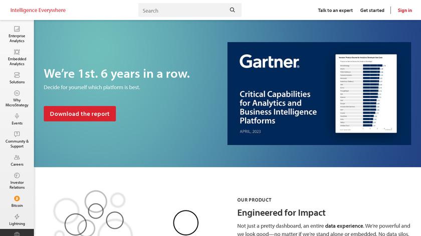 MicroStrategy Landing Page