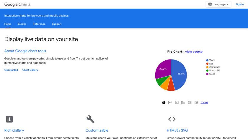 Google Charts Landing Page
