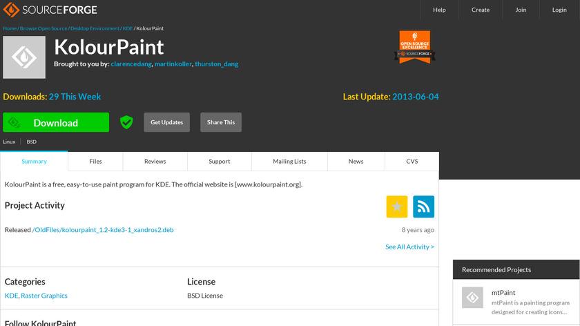 KolourPaint Landing Page