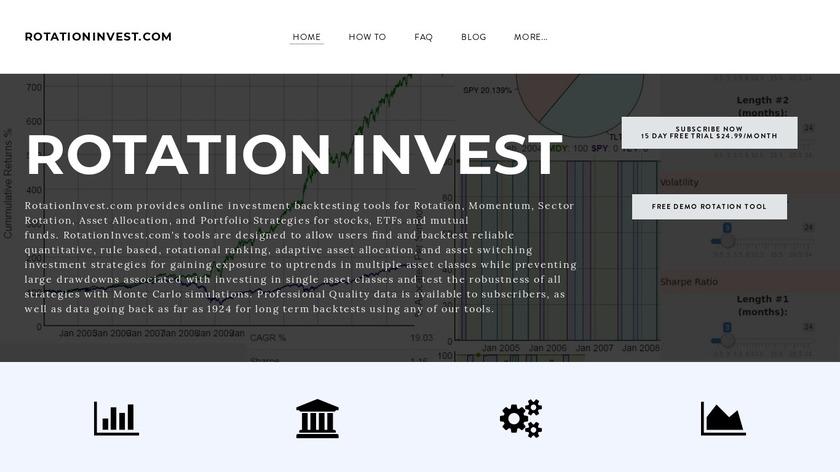 RotationInvest.com Landing Page