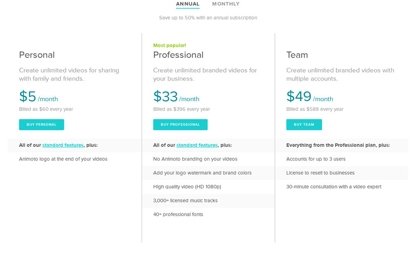 Animoto Pricing