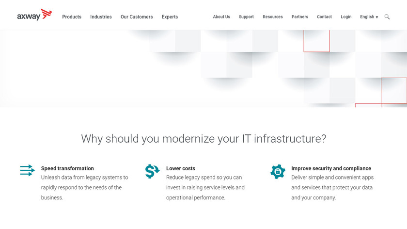 Axway IT OpsVision Suite Landing Page