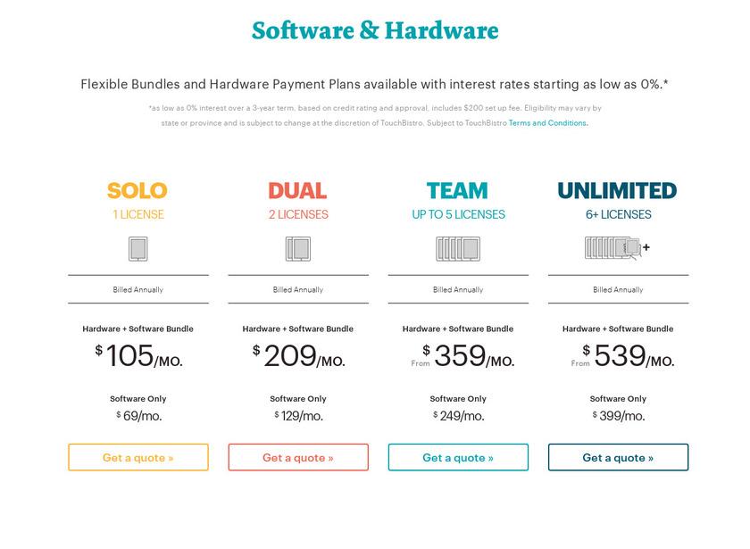 TouchBistro Pricing