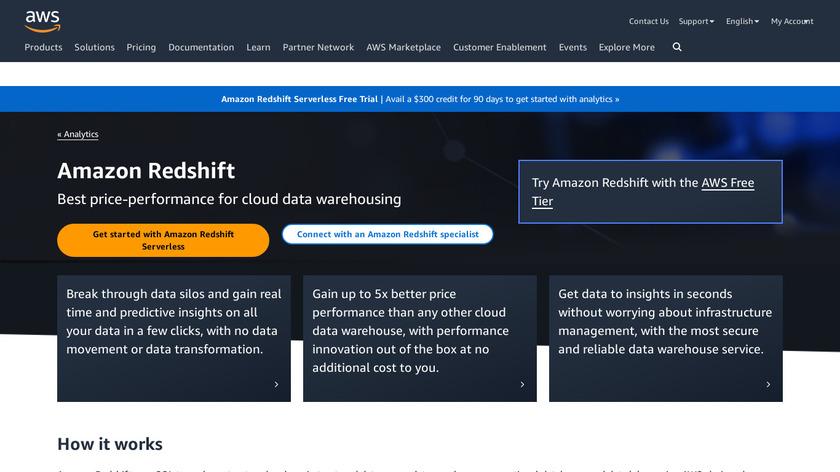 Amazon Redshift Landing Page