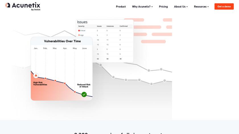 Acunetix Landing Page
