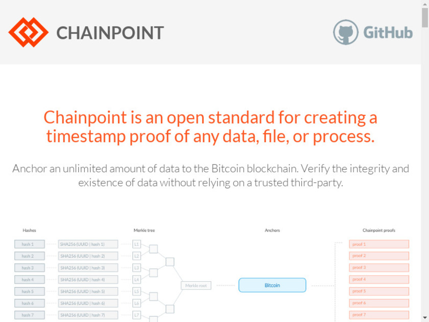 CHAINPOINT Landing Page
