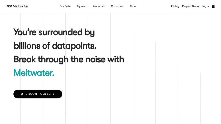 Meltwater Media Intelligence Platform Landing Page