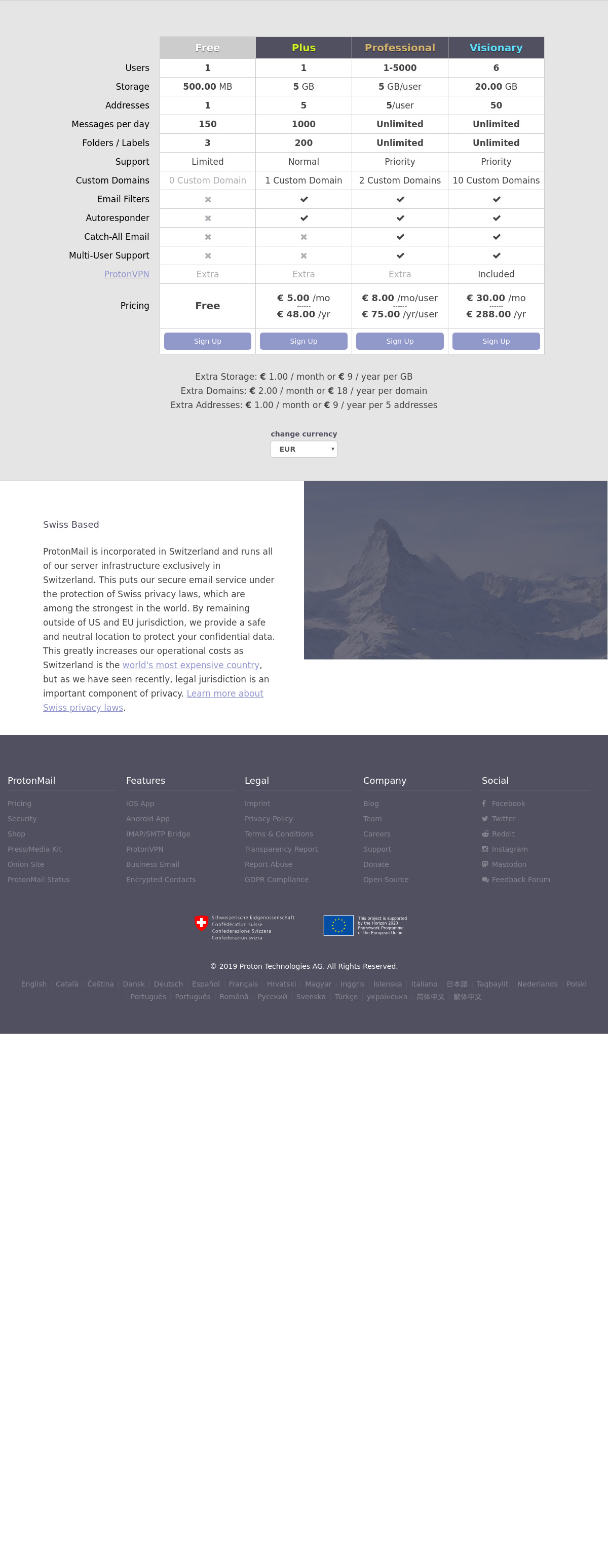 ProtonMail Pricing as of 2019-10-19