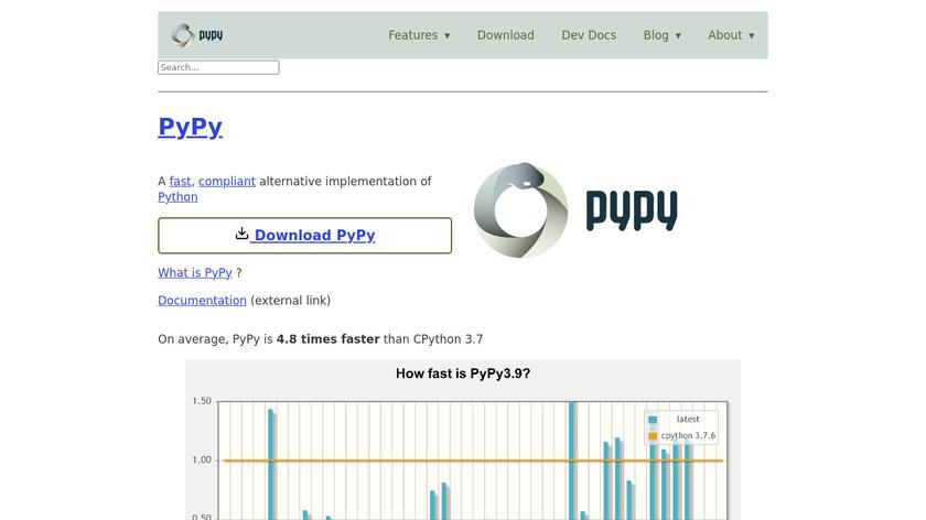 PyPy Landing Page