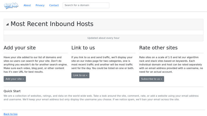 SpokenHere Landing Page