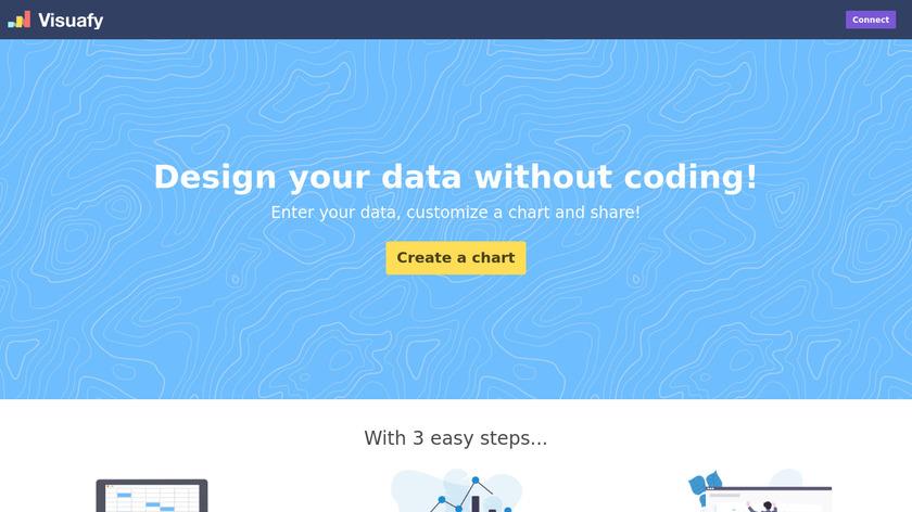 Visuafy Landing Page
