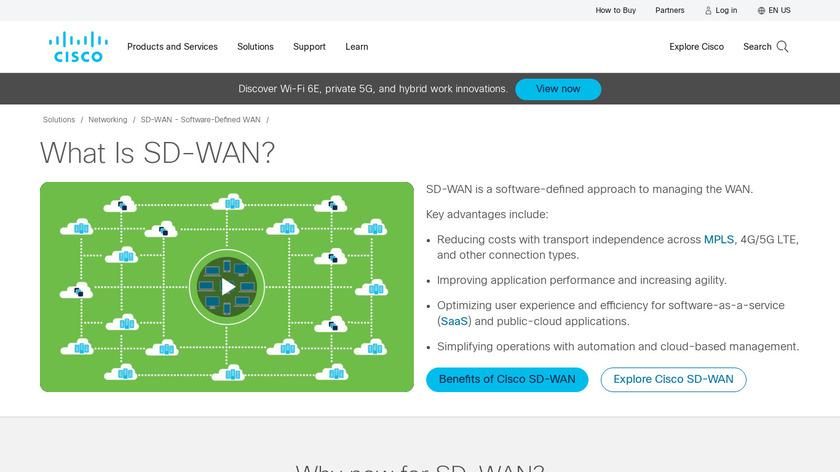 Cisco SD-WAN Landing Page