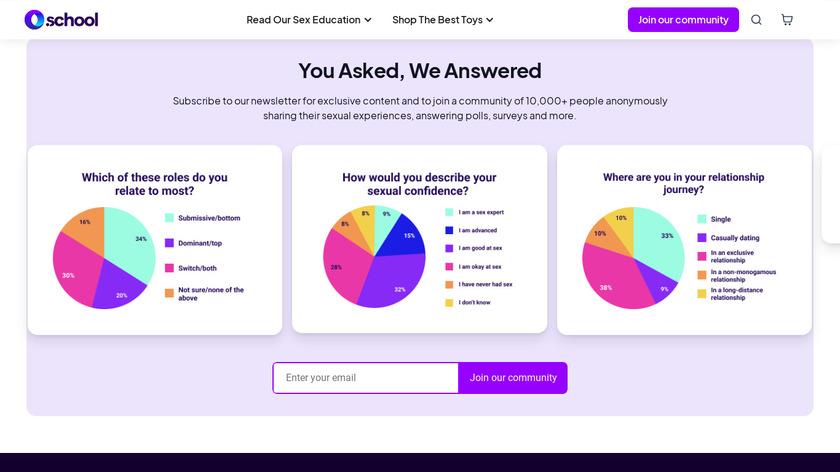 O.school O.riginals Landing Page