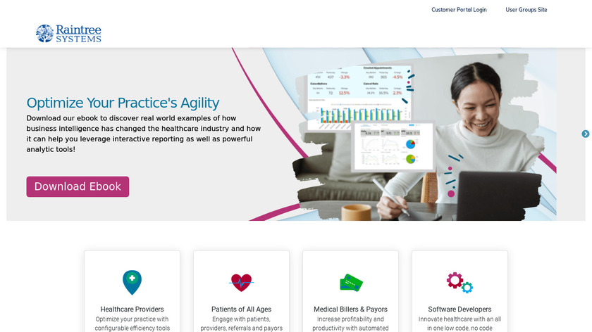 Raintree Practice Manager Landing Page
