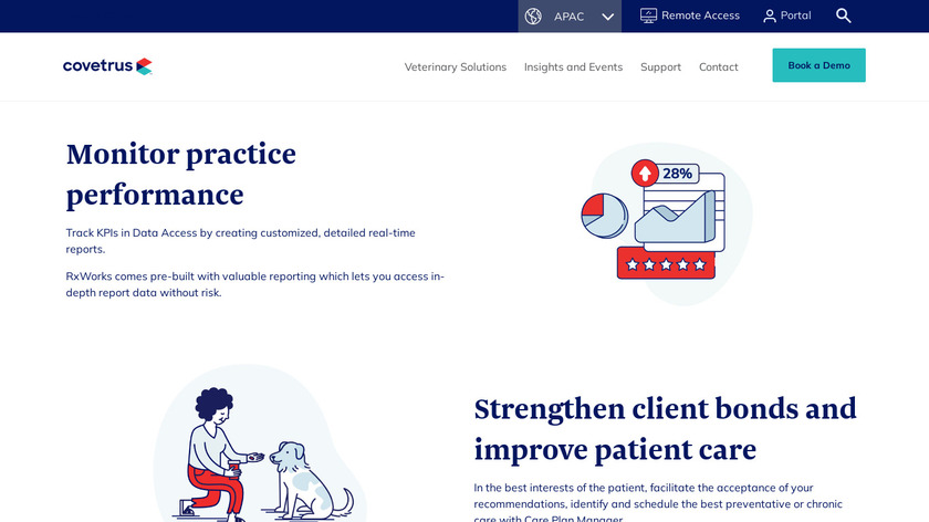 RxWorks Landing Page