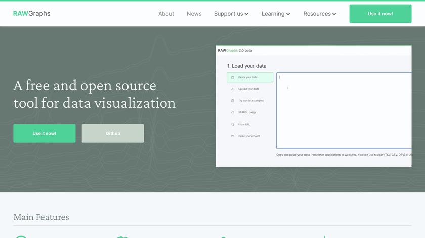 RAWGraphs Landing Page