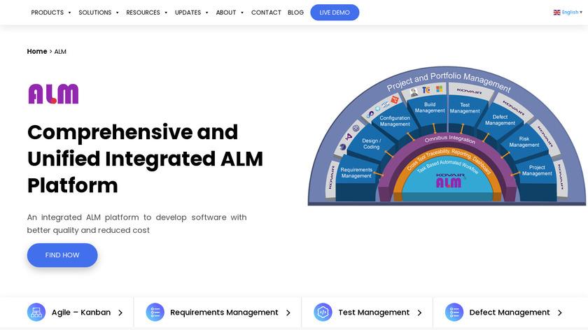Kovair ALM Studio Landing Page