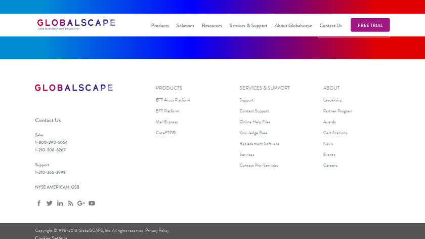 CuteFTP Landing Page