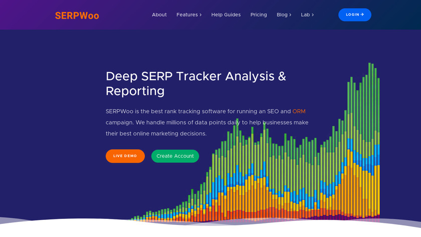 SERPWoo Landing Page