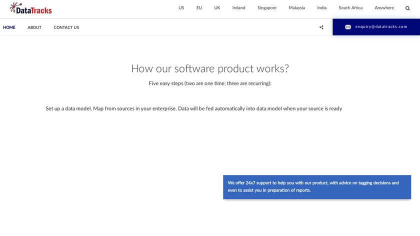 DataTracks Landing Page