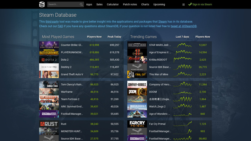 Steam Database Landing Page