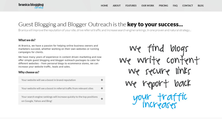 Branica Blogging Services Landing Page