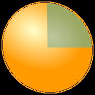 Fanurio logo