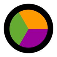 Flotchart logo