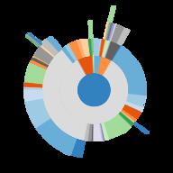 QuantifiedCode logo