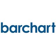 Barchart Stocks & Futures logo