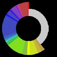 Moodprint logo