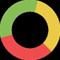 SitePerformanceTest.com logo
