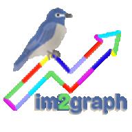 im2graph logo