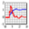 DPlot logo
