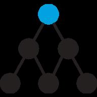 htm.java logo