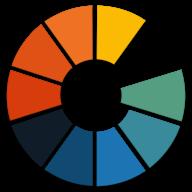 Gumlet logo