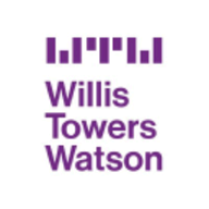 Willis Towers Watson Compensation Software logo
