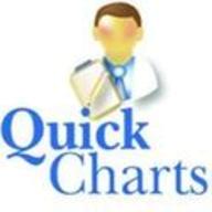 Chiro QuickCharts logo